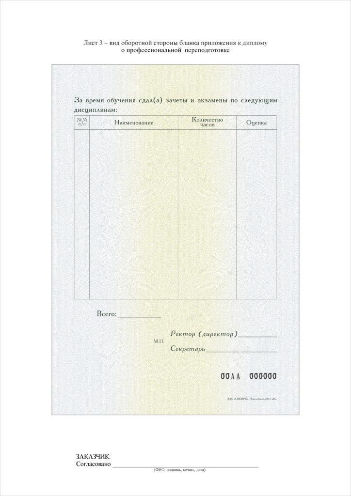 Документы об образовании