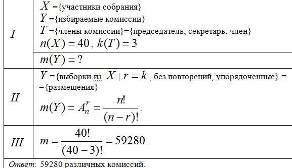 Фомин В. Л. Обучение решению задач комбинаторики в гуманитарном вузе