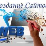 Создание и сопровождение сайта образовательной организации