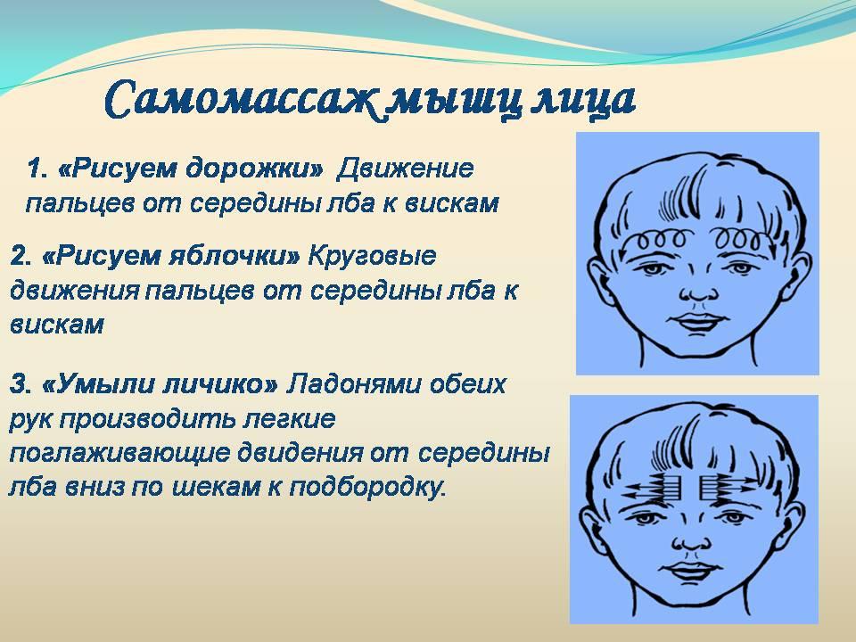 Чуванькина Наталья Николаевна. Презентация мастер-класс «Логомассаж»
